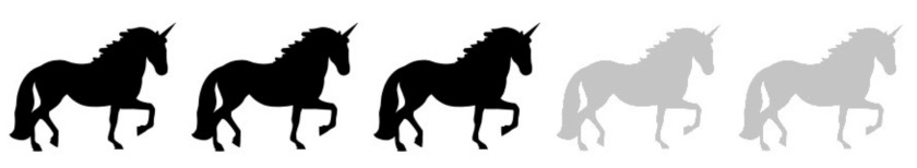 unicorn rating 3